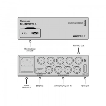 Blackmagic Design MultiView 4